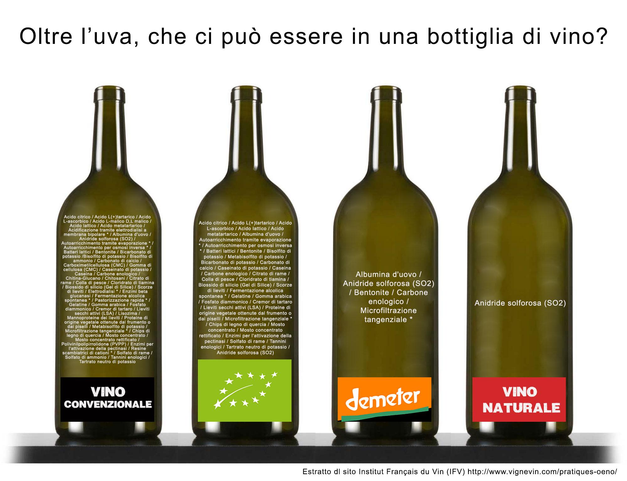 Pochi semplici punti per capire cosa fa la differenza nei vini naturali